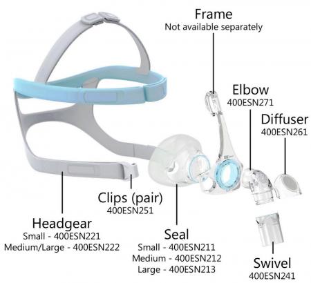 Назална маска CPAP -  F&P Eson 25