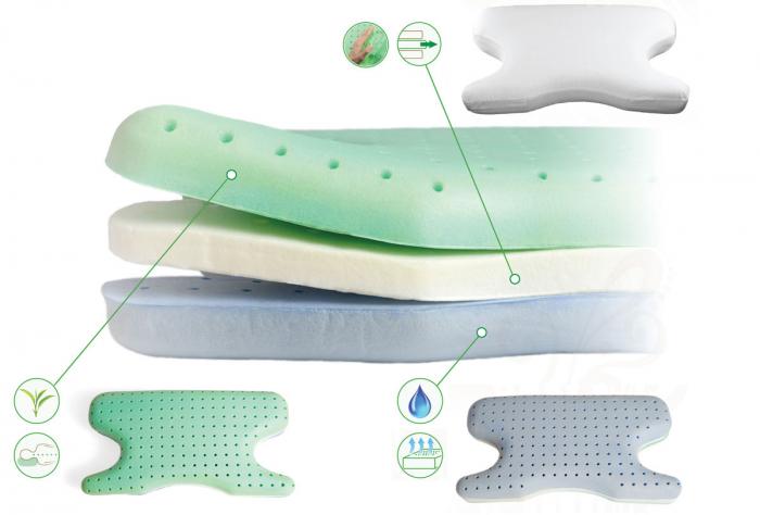 Perna CPAP 2în1 - spumă cu memorie, anatomică, 3 straturi ventilate, green tea 3