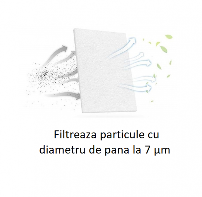 Filtru albastru polen (7-10 μm) CPAP DreamStation - Philips Respironics 3