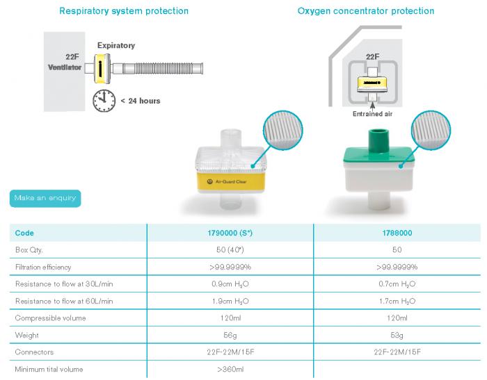 Filtru CPAP antibacterian si viral - Air-Guard Clear [2]