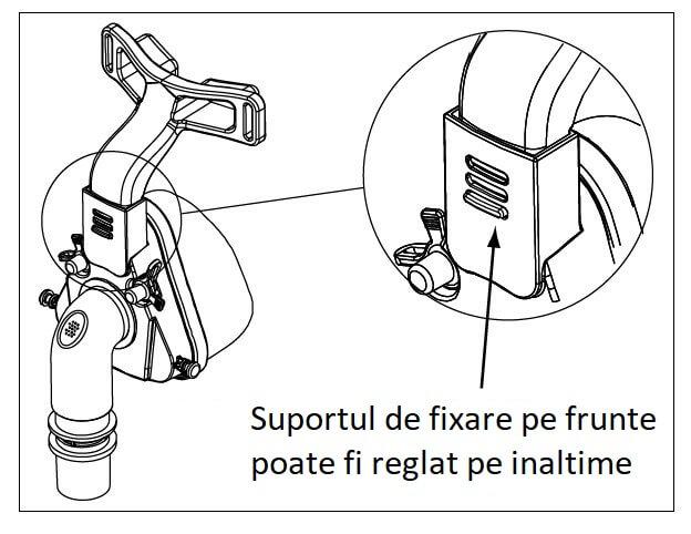 Masca CPAP Nazala SYLENT 1