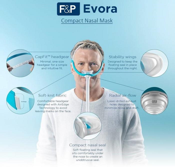 Masca CPAP Subnazala Evora F&P [4]