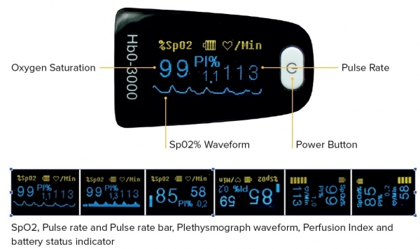 Pulsoximetru HbO-3000 (OLED display, SpO2, PR, PI & Plethysmogram, Pulse Bar) 2