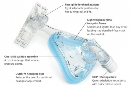 Masca CPAP Full Face Amara Gel pentru copii4
