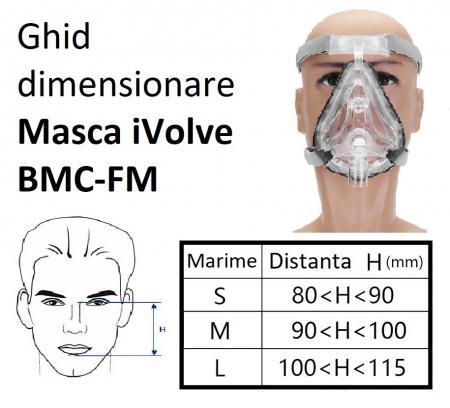 Masca CPAP oro-nazala BMC iVolve3
