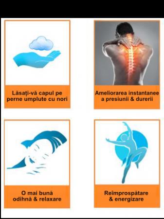 Perna CPAP 2în1 - spumă cu memorie, anatomică, gel cu efect răcoritor5