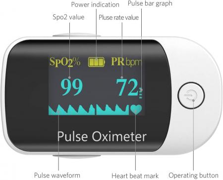 Pulsoximetru BiPPEX, display OLED5