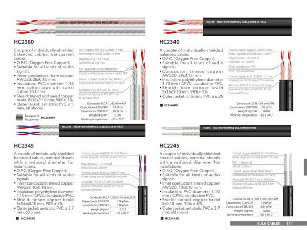 Cablu Multipair Prolights HC2345 1