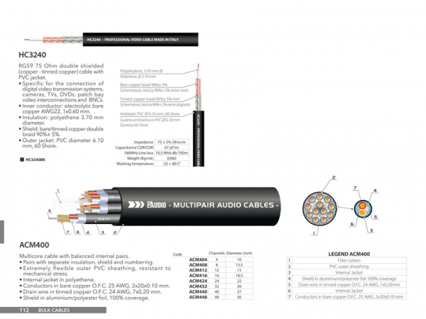Cablu Multipair Prolights ACM400 1