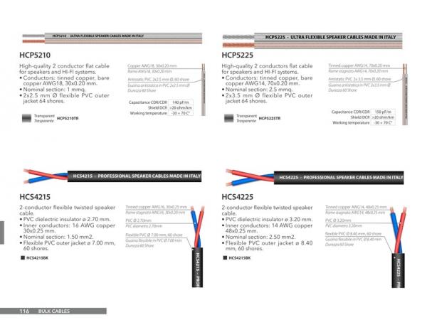 Cablu Boxa  Prolights HCS4215 1