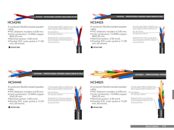 Cablu Boxa Prolights HCS4440 1