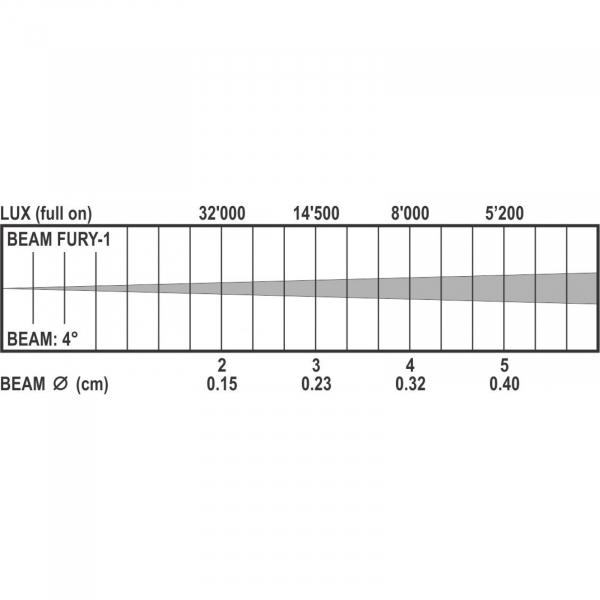 Moving Head Beam Briteq BEAM FURY-1 [12]