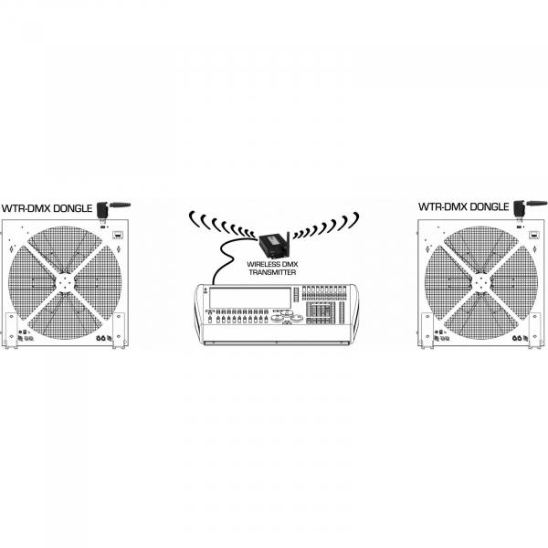 Ventilator cu LED Briteq BT-LEDROTOR [6]