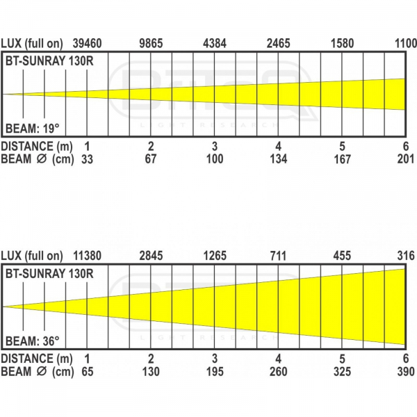 Proiector Briteq BT-SUNRAY 130R 16