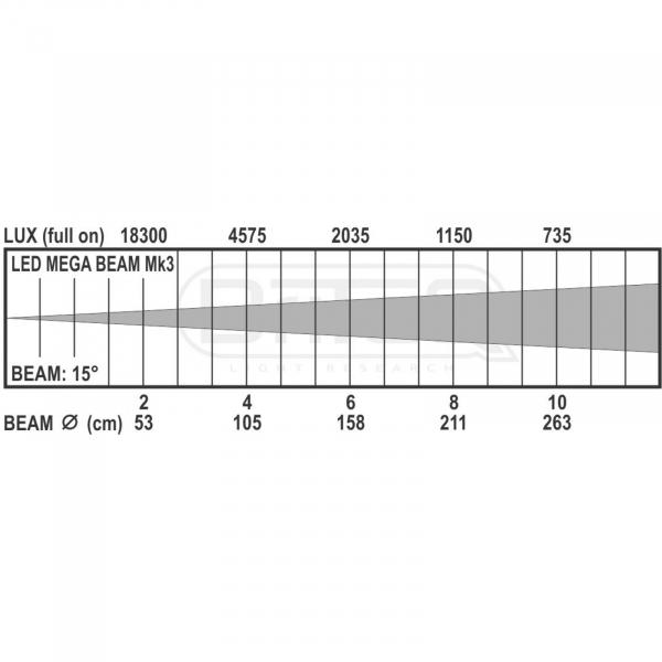 Par LED Briteq LED MEGA BEAM Mk3 10