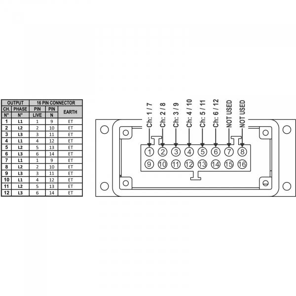 Distributie de curent Briteq PD-63SH/FRA-BEL [11]