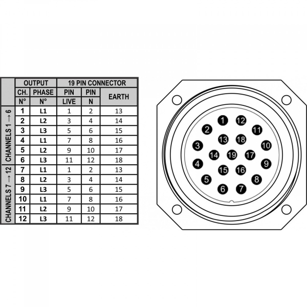 Distributie de curent Briteq PD-63SH/FRA-BEL [12]