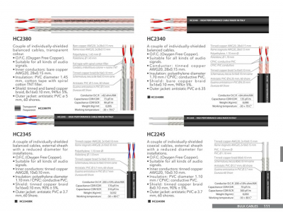 Cablu Multipair Prolights HC2380 [1]