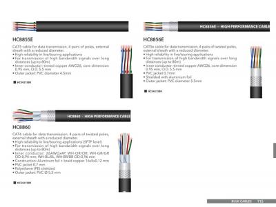 Cablu Multipair Prolights HC8855E [1]