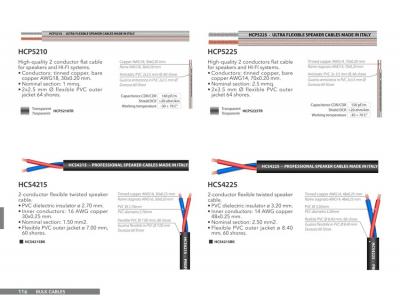Cablu Boxa Prolights HCP52251