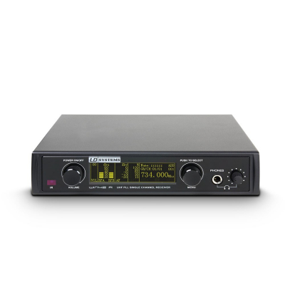 Sistem microfon Wireless LD Systems WIN 42 BPG [3]