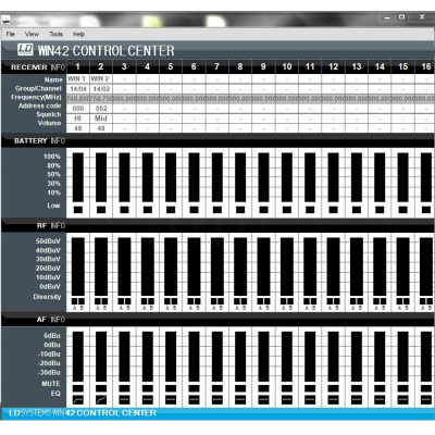 Controler Hub pentru Sisteme microfoane Wireless LD Systems  WIN 42 HUB [4]