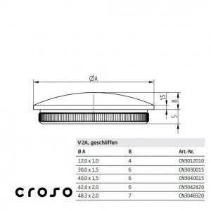 "Capac zimtat ""press in"", pentru Ø 12,0x1,0mm  Material AISI 304 Diametru ext teava [mm] 12 Finisaj Satinat Carne teava [mm] 1 [2]"