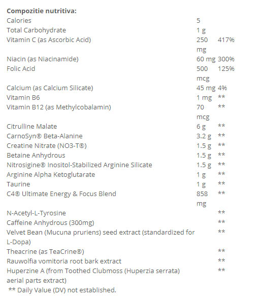 cellucor c 4 ultimate facts