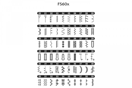 Brother FS60X, masina cusut computerizata, 60 cusaturi, 7 butoniere automate, comenzi electronice2