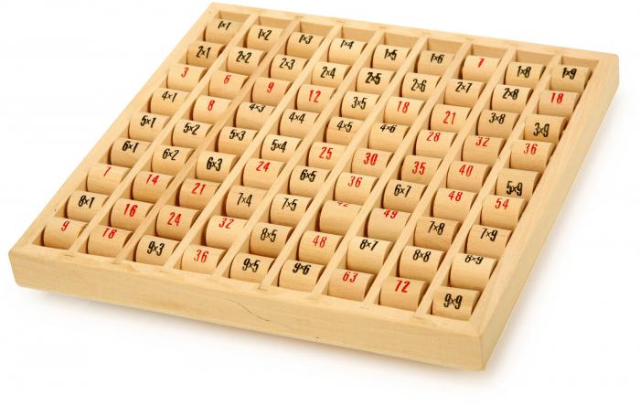 Tabla inmultirii din lemn, format mare 0