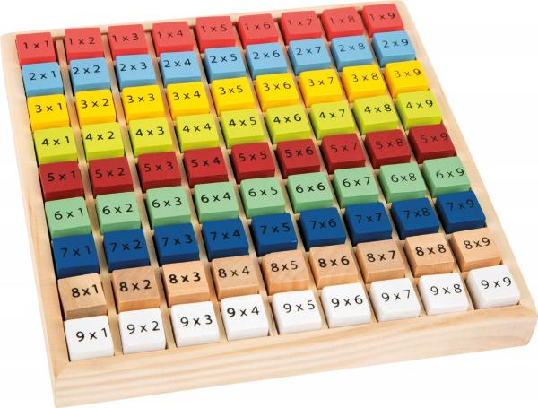 Tabla inmultirii in culori 2