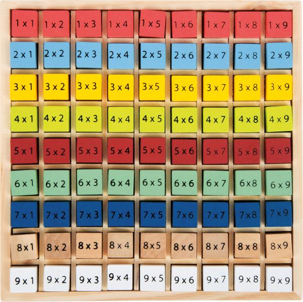 Tabla inmultirii in culori 0