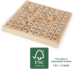 Tabla inmultirii din lemn1