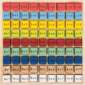 Tabla inmultirii in culori0