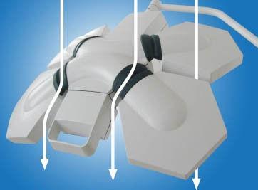 Lampă chirurgie scialitică cu sistem fără umbră SY02-LED3+5 1