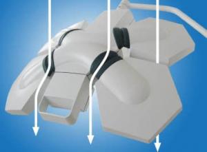 Lampă chirurgie scialitică cu sistem fără umbră SY02-LED3+51