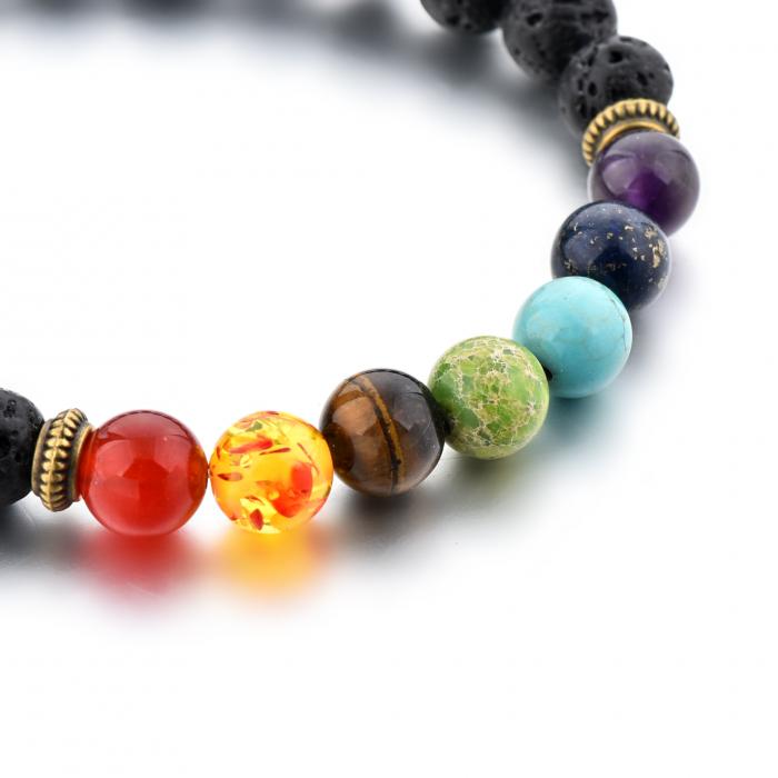 Set 2 Bratari Hematite Pearl+ Chakra din pietre semipretioase DarGen 3