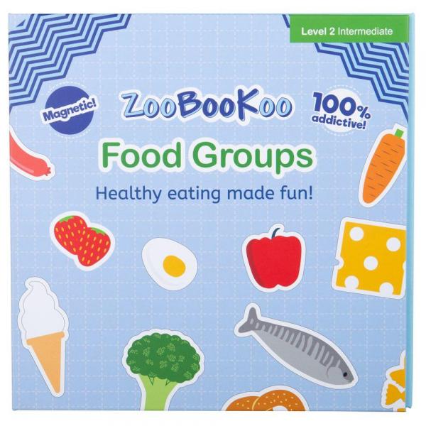 Carte magnetica - Grupuri de alimente 0