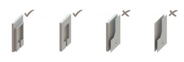 F1-0051 Suport de perete și pardoseală încorporat - bideu 2