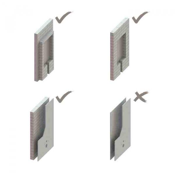 F2-0053 Suport de perete și pardoseală încorporat pentru bideu [2]