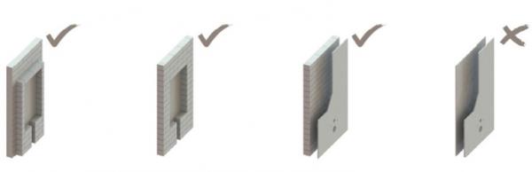 F2-0063 Suport de perete și pardoseală încorporat pentru bazin 2