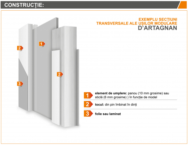 D'ARTAGNAN 1 - Usa Interior modulara MDF 2
