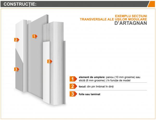 D'ARTAGNAN INTERO  - Usa Interior modulara MDF [2]
