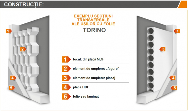 TORINO 1 - Usa Interior celulare MDF 5