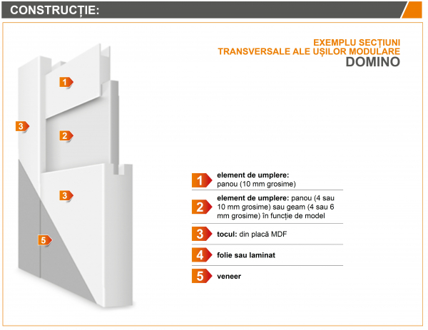DOMINO 3 - Usa Interior modulara MDF 3
