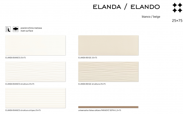 ELANDA / ELANDO 1