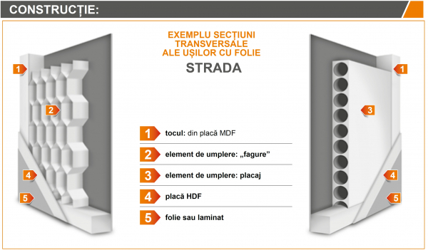 STRADA 1 - Usa Interior celulare MDF 6