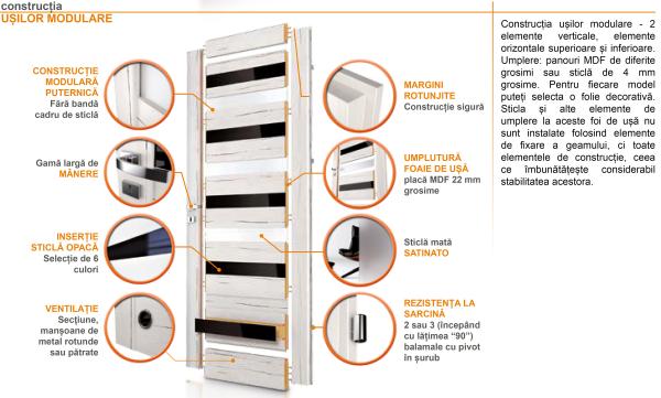 BIANCO SATI 3 - Usa Interior modulara MDF 2