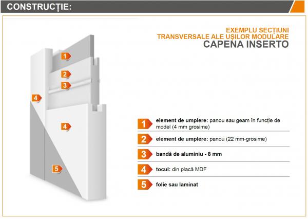 CAPENA INSERTO 4 - Usa Interior modulara MDF [3]