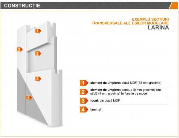 LARINA FIORI 3 - Usa Interior modulara MDF 3